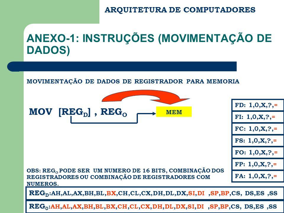ARQUITETURA DE COMPUTADORES ANEXO-1: INSTRUÇÕES (MOVIMENTAÇÃO DE DADOS) MOVIMENTAÇÃO DE DADOS DE REGISTRADOR PARA MEMORIA MOV [REG D ], REG O REG D :AH,AL,AX,BH,BL,BX,CH,CL,CX,DH,DL,DX,SI,DI,SP,BP,CS, DS,ES,SS FC: 1,0,X,?,= FS: 1,0,X,?,= FA: 1,0,X,?,= FD: 1,0,X,?,= FI: 1,0,X,?,= REG 0 :AH,AL,AX,BH,BL,BX,CH,CL,CX,DH,DL,DX,SI,DI,SP,BP,CS, DS,ES,SS FP: 1,0,X,?,= FO: 1,0,X,?,= MEM OBS: REG O PODE SER UM NUMERO DE 16 BITS, COMBINAÇÃO DOS REGISTRADORES OU COMBINAÇÃO DE REGISTRADORES COM NUMEROS.