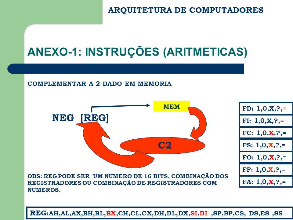 ARQUITETURA DE COMPUTADORES ANEXO-1: INSTRUÇÕES (ARITMETICAS) COMPLEMENTAR A 2 DADO EM MEMORIA NEG [REG] FC: 1,0,X,?,= FS: 1,0,X,?,= FA: 1,0,X,?,= FD: 1,0,X,?,= FI: 1,0,X,?,= REG :AH,AL,AX,BH,BL,BX,CH,CL,CX,DH,DL,DX,SI,DI,SP,BP,CS, DS,ES,SS FP: 1,0,X,?,= FO: 1,0,X,?,= MEM OBS: REG PODE SER UM NUMERO DE 16 BITS, COMBINAÇÃO DOS REGISTRADORES OU COMBINAÇÃO DE REGISTRADORES COM NUMEROS.