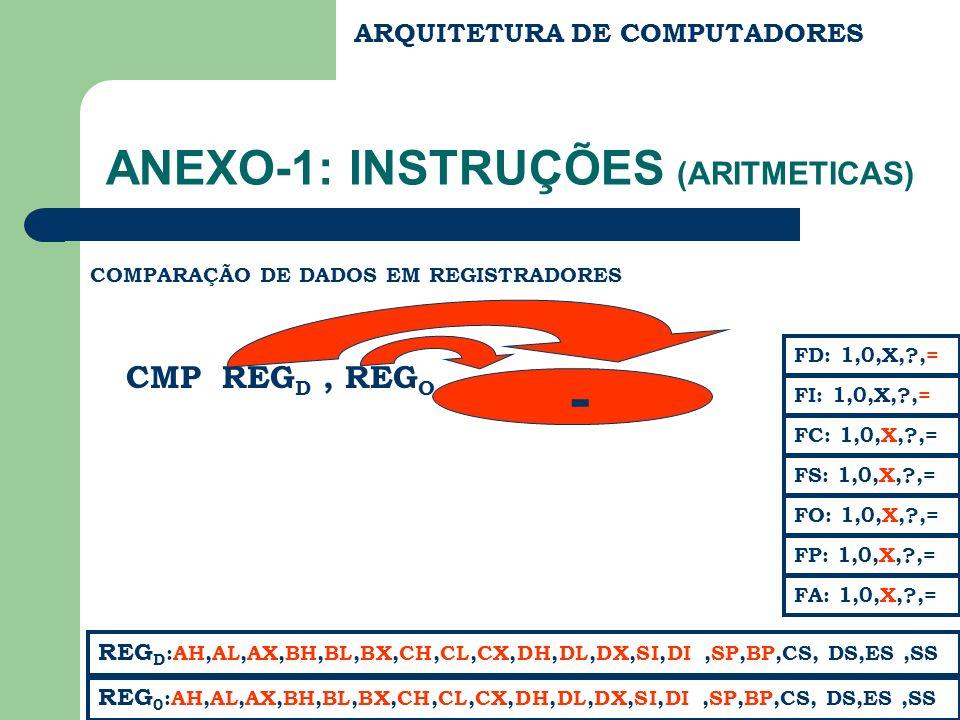 ARQUITETURA DE COMPUTADORES COMPARAÇÃO DE DADOS EM REGISTRADORES REG 0 :AH,AL,AX,BH,BL,BX,CH,CL,CX,DH,DL,DX,SI,DI,SP,BP,CS, DS,ES,SS FC: 1,0,X,?,= FS: 1,0,X,?,= FA: 1,0,X,?,= FD: 1,0,X,?,= FI: 1,0,X,?,= REG D :AH,AL,AX,BH,BL,BX,CH,CL,CX,DH,DL,DX,SI,DI,SP,BP,CS, DS,ES,SS FP: 1,0,X,?,= FO: 1,0,X,?,= CMP REG D, REG O - ANEXO-1: INSTRUÇÕES (ARITMETICAS)