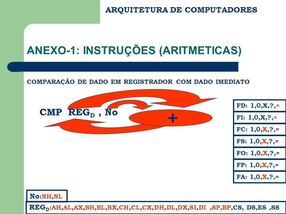 ARQUITETURA DE COMPUTADORES ANEXO-1: INSTRUÇÕES (ARITMETICAS) COMPARAÇÃO DE DADO EM REGISTRADOR COM DADO IMEDIATO FC: 1,0,X,?,= FS: 1,0,X,?,= FA: 1,0,X,?,= FD: 1,0,X,?,= FI: 1,0,X,?,= REG D :AH,AL,AX,BH,BL,BX,CH,CL,CX,DH,DL,DX,SI,DI,SP,BP,CS, DS,ES,SS FP: 1,0,X,?,= FO: 1,0,X,?,= CMP REG D, No + No :NH,NL