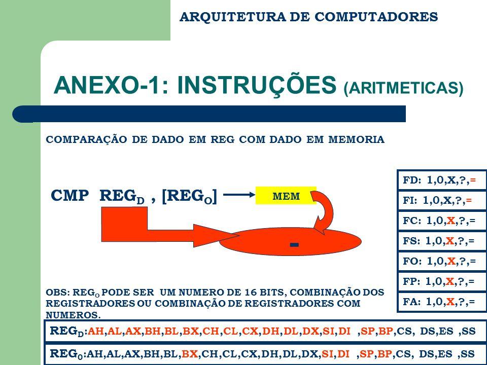 ARQUITETURA DE COMPUTADORES COMPARAÇÃO DE DADO EM REG COM DADO EM MEMORIA CMP REG D, [REG O ] REG 0 :AH,AL,AX,BH,BL,BX,CH,CL,CX,DH,DL,DX,SI,DI,SP,BP,CS, DS,ES,SS FC: 1,0,X,?,= FS: 1,0,X,?,= FA: 1,0,X,?,= FD: 1,0,X,?,= FI: 1,0,X,?,= REG D :AH,AL,AX,BH,BL,BX,CH,CL,CX,DH,DL,DX,SI,DI,SP,BP,CS, DS,ES,SS FP: 1,0,X,?,= FO: 1,0,X,?,= MEM OBS: REG O PODE SER UM NUMERO DE 16 BITS, COMBINAÇÃO DOS REGISTRADORES OU COMBINAÇÃO DE REGISTRADORES COM NUMEROS.