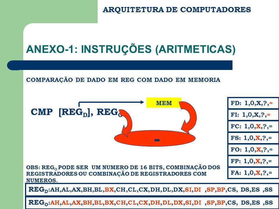 ARQUITETURA DE COMPUTADORES ANEXO-1: INSTRUÇÕES (ARITMETICAS) COMPARAÇÃO DE DADO EM REG COM DADO EM MEMORIA CMP [REG D ], REG O FC: 1,0,X,?,= FS: 1,0,X,?,= FA: 1,0,X,?,= FD: 1,0,X,?,= FI: 1,0,X,?,= REG O :AH,AL,AX,BH,BL,BX,CH,CL,CX,DH,DL,DX,SI,DI,SP,BP,CS, DS,ES,SS FP: 1,0,X,?,= FO: 1,0,X,?,= MEM OBS: REG O PODE SER UM NUMERO DE 16 BITS, COMBINAÇÃO DOS REGISTRADORES OU COMBINAÇÃO DE REGISTRADORES COM NUMEROS.
