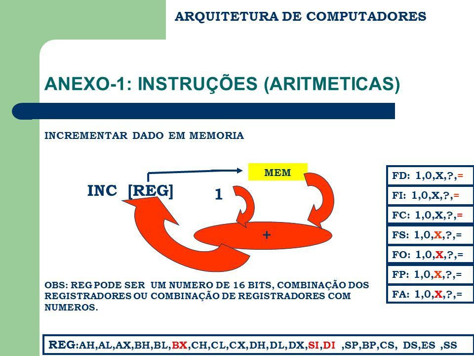 ARQUITETURA DE COMPUTADORES ANEXO-1: INSTRUÇÕES (ARITMETICAS) INCREMENTAR DADO EM MEMORIA INC [REG] FC: 1,0,X,?,= FS: 1,0,X,?,= FA: 1,0,X,?,= FD: 1,0,X,?,= FI: 1,0,X,?,= REG :AH,AL,AX,BH,BL,BX,CH,CL,CX,DH,DL,DX,SI,DI,SP,BP,CS, DS,ES,SS FP: 1,0,X,?,= FO: 1,0,X,?,= MEM OBS: REG PODE SER UM NUMERO DE 16 BITS, COMBINAÇÃO DOS REGISTRADORES OU COMBINAÇÃO DE REGISTRADORES COM NUMEROS.