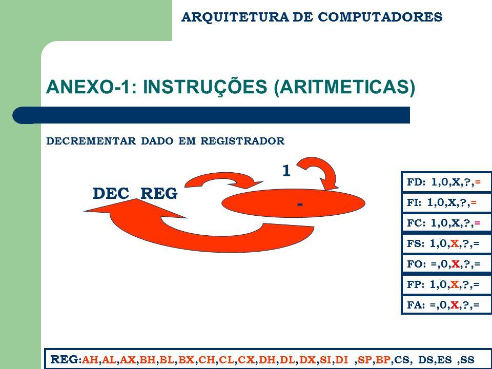 ARQUITETURA DE COMPUTADORES ANEXO-1: INSTRUÇÕES (ARITMETICAS) DECREMENTAR DADO EM REGISTRADOR FC: 1,0,X,?,= FS: 1,0,X,?,= FA: =,0,X,?,= FD: 1,0,X,?,= FI: 1,0,X,?,= REG :AH,AL,AX,BH,BL,BX,CH,CL,CX,DH,DL,DX,SI,DI,SP,BP,CS, DS,ES,SS FP: 1,0,X,?,= FO: =,0,X,?,= DEC REG - 1