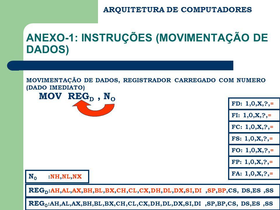 ARQUITETURA DE COMPUTADORES ANEXO-1: INSTRUÇÕES (MOVIMENTAÇÃO DE DADOS) MOVIMENTAÇÃO DE DADOS, REGISTRADOR CARREGADO COM NUMERO (DADO IMEDIATO) MOV REG D, N O REG 0 :AH,AL,AX,BH,BL,BX,CH,CL,CX,DH,DL,DX,SI,DI,SP,BP,CS, DS,ES,SS FC: 1,0,X,?,= FS: 1,0,X,?,= FA: 1,0,X,?,= FD: 1,0,X,?,= FI: 1,0,X,?,= REG D :AH,AL,AX,BH,BL,BX,CH,CL,CX,DH,DL,DX,SI,DI,SP,BP,CS, DS,ES,SS FP: 1,0,X,?,= FO: 1,0,X,?,= N 0 :NH,NL,NX