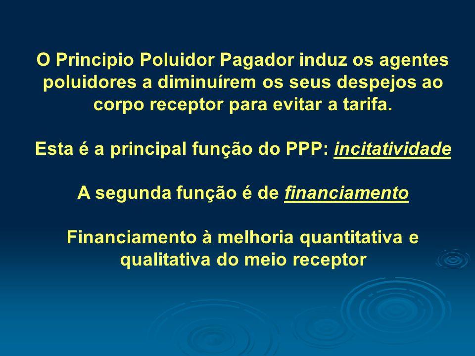 O Principio Poluidor Pagador induz os agentes poluidores a diminuírem os seus despejos ao corpo receptor para evitar a tarifa. Esta é a principal funç