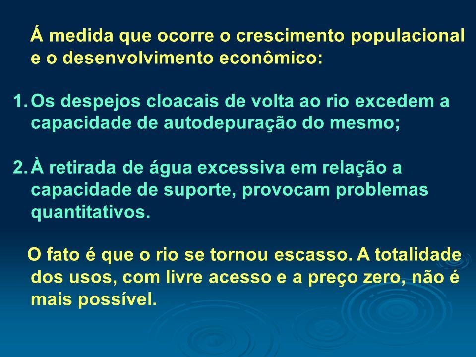 Á medida que ocorre o crescimento populacional e o desenvolvimento econômico: 1.Os despejos cloacais de volta ao rio excedem a capacidade de autodepur
