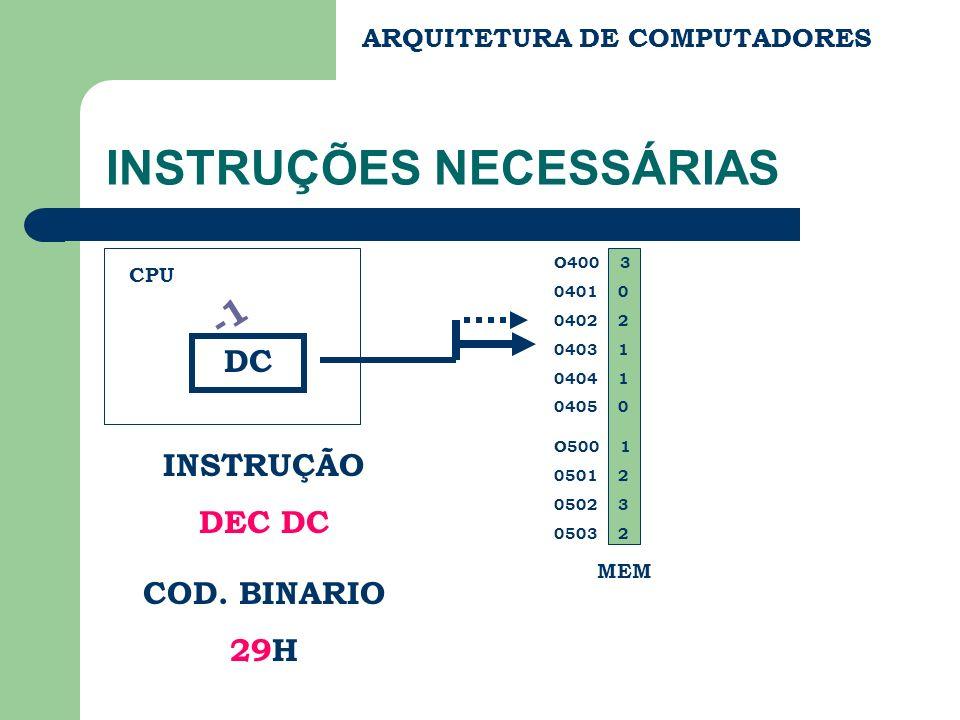 ARQUITETURA DE COMPUTADORES INSTRUÇÕES NECESSÁRIAS O400 3 0401 0 0402 2 0403 1 0404 1 0405 0 O500 1 0501 2 0502 3 0503 2 DC INSTRUÇÃO DEC DC COD. BINA