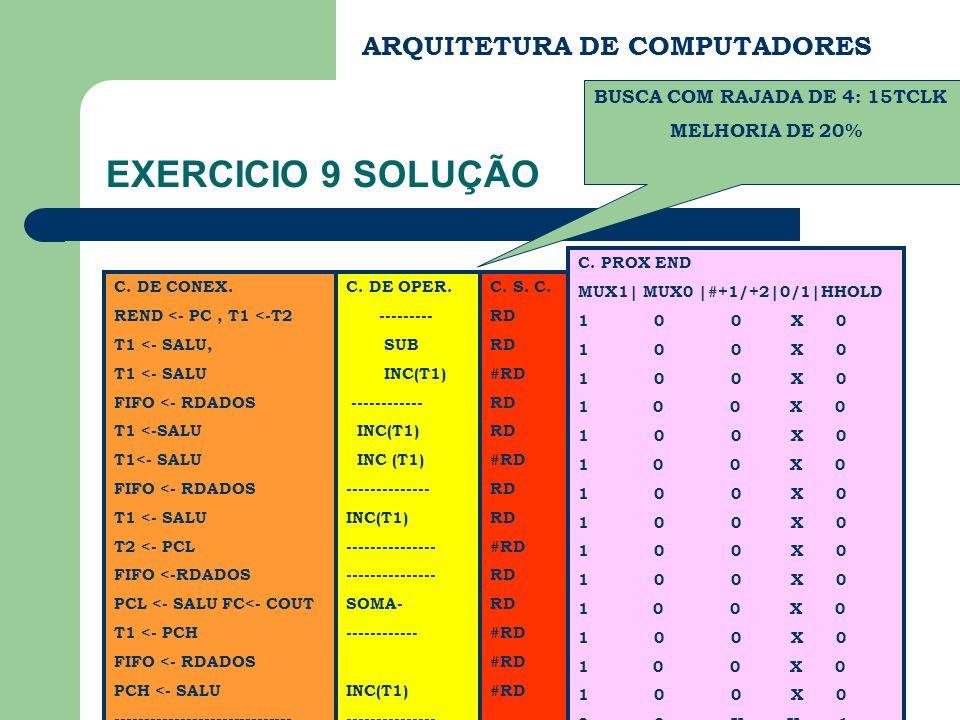 C. PROX END MUX1| MUX0 |#+1/+2|0/1|HHOLD 1 0 0 X 0 0 0 X X 1 ARQUITETURA DE COMPUTADORES EXERCICIO 9 SOLUÇÃO C. DE CONEX. REND <- PC, T1 <-T2 T1 <- SA