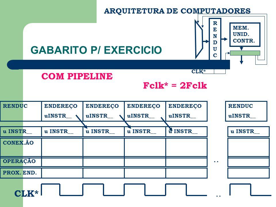 ARQUITETURA DE COMPUTADORES GABARITO P/ EXERCICIO RENDUCRENDUC MEM. UNID. CONTR. COM PIPELINE u INSTR__ CONEX.ÃO OPERAÇÃO PROX. END. u INSTR__ CLK*..