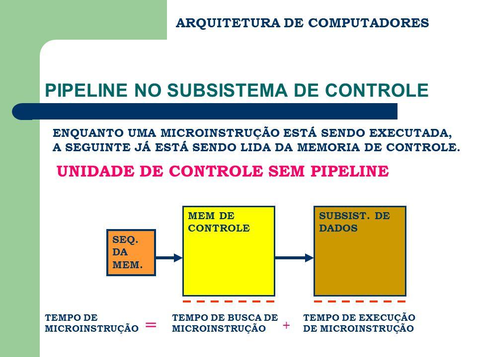 PIPELINE NO SUBSISTEMA DE CONTROLE ARQUITETURA DE COMPUTADORES SEM PIPELINE BUSCA MICRO INSTR 1 EXEC.