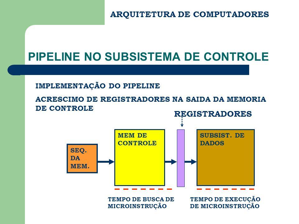 ARQUITETURA DE COMPUTADORES PIPELINE NO SUBSISTEMA DE CONTROLE MEM DE CONTROLE SEQ. DA MEM. SUBSIST. DE DADOS TEMPO DE BUSCA DE MICROINSTRUÇÃO TEMPO D