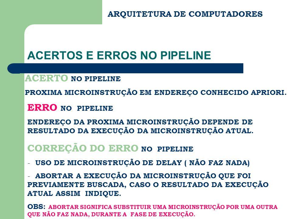 ARQUITETURA DE COMPUTADORES PIPELINE NO SUBSISTEMA DE DADOS ENQUANTO UMA INSTRUÇÃO ESTÁ SENDO EXECUTADA, A SEGUINTE JÁ ESTÁ SENDO LIDA DA MEMORIA DE PROGRAMA MEM PROGRAMA CPU TEMPO DE BUSCA DE INSTRUÇÃO TEMPO DE EXECUÇÃO DE INSTRUÇÃO PC IR SEM PIPELINE TEMPO DE INSTRUÇÃO = +