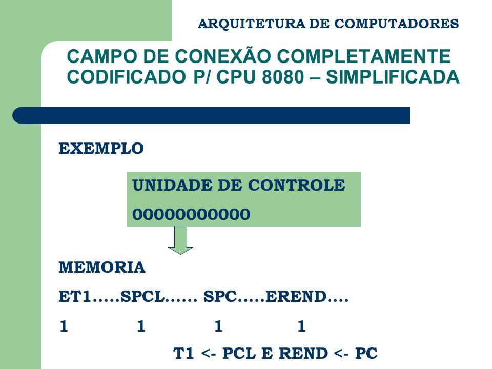 ARQUITETURA DE COMPUTADORES CAMPO DE CONEXÃO COMPLETAMENTE CODIFICADO P/ CPU 8080 – SIMPLIFICADA EXEMPLO UNIDADE DE CONTROLE 00000000000 MEMORIA ET1..