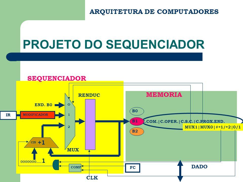 ARQUITETURA DE COMPUTADORES PROJETO DO SEQUENCIADOR C.COM.|C.OPER.|C.S.C.|C.PROX.END. END DADO MEMORIA B0 B1 B2 SEQUENCIADOR RENDUC CLK END. B0 IR +1
