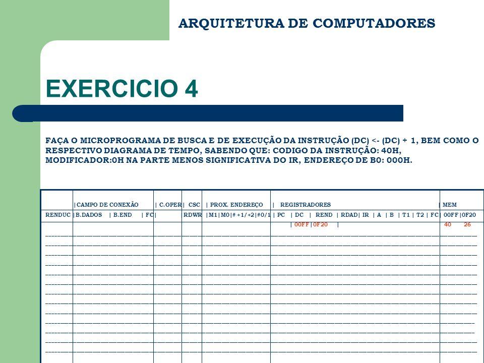 ARQUITETURA DE COMPUTADORES EXERCICIO 4 FAÇA O MICROPROGRAMA DE BUSCA E DE EXECUÇÃO DA INSTRUÇÃO (DC) <- (DC) + 1, BEM COMO O RESPECTIVO DIAGRAMA DE T