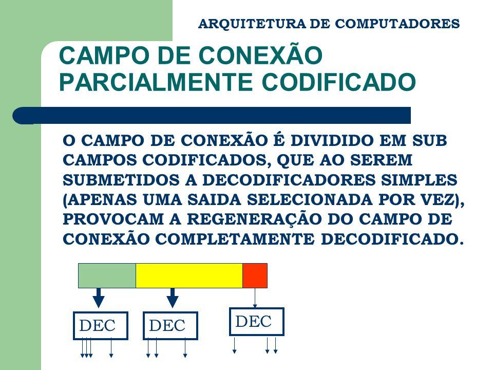 ARQUITETURA DE COMPUTADORES CAMPO DE CONEXÃO PARCIALMENTE CODIFICADO O CAMPO DE CONEXÃO É DIVIDIDO EM SUB CAMPOS CODIFICADOS, QUE AO SEREM SUBMETIDOS