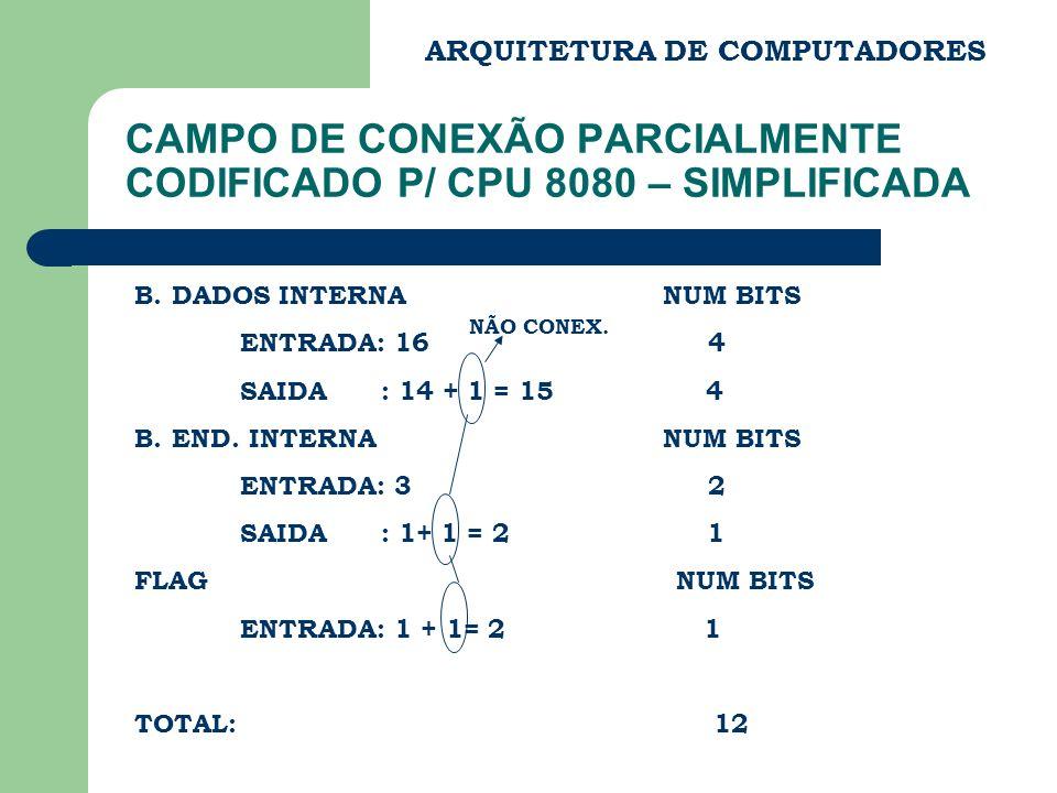 ARQUITETURA DE COMPUTADORES CAMPO DE CONEXÃO PARCIALMENTE CODIFICADO P/ CPU 8080 – SIMPLIFICADA B. DADOS INTERNANUM BITS ENTRADA: 16 4 SAIDA : 14 + 1