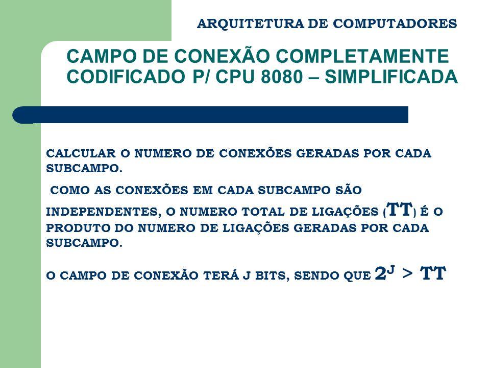 ARQUITETURA DE COMPUTADORES CAMPO DE CONEXÃO COMPLETAMENTE CODIFICADO P/ CPU 8080 – SIMPLIFICADA CALCULAR O NUMERO DE CONEXÕES GERADAS POR CADA SUBCAM