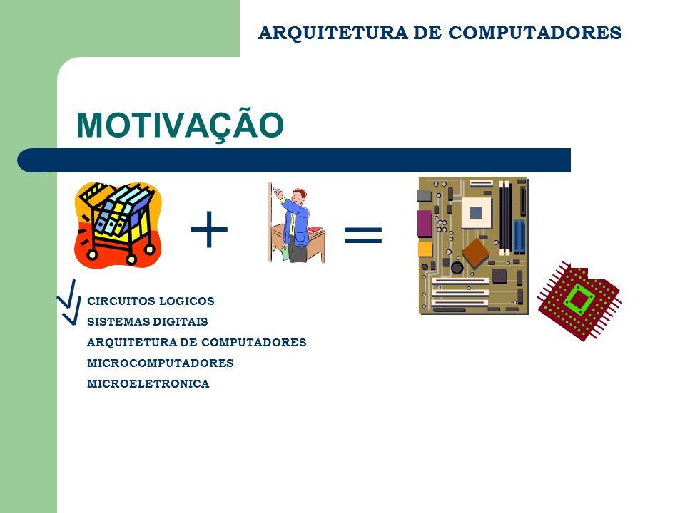 ARQUITETURA DE COMPUTADORES CIRCUITOS LOGICOS SISTEMAS DIGITAIS ARQUITETURA DE COMPUTADORES MICROCOMPUTADORES MICROELETRONICA + = MOTIVAÇÃO