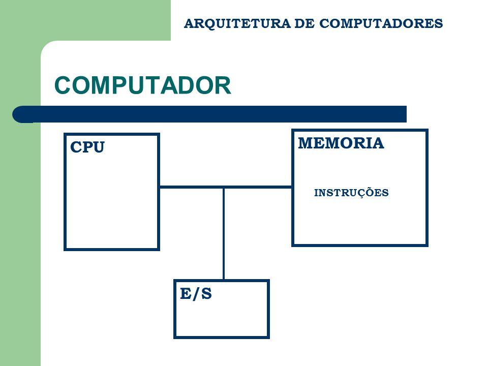 ARQUITETURA DE COMPUTADORES COMPUTADOR CPU MEMORIA E/S INSTRUÇÕES