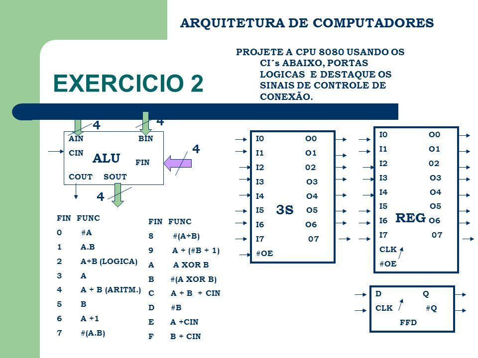 ARQUITETURA DE COMPUTADORES EXERCICIO 2 I0 O0 I1 O1 I2 02 I3 O3 I4 O4 I5 O5 I6 O6 I7 07 #OE I0 O0 I1 O1 I2 02 I3 O3 I4 O4 I5 O5 I6 O6 I7 07 CLK #OE REG 3S PROJETE A CPU 8080 USANDO OS CI´s ABAIXO, PORTAS LOGICAS E DESTAQUE OS SINAIS DE CONTROLE DE CONEXÃO.