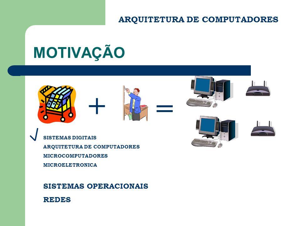 ARQUITETURA DE COMPUTADORES SISTEMAS DIGITAIS ARQUITETURA DE COMPUTADORES MICROCOMPUTADORES MICROELETRONICA SISTEMAS OPERACIONAIS REDES + = MOTIVAÇÃO
