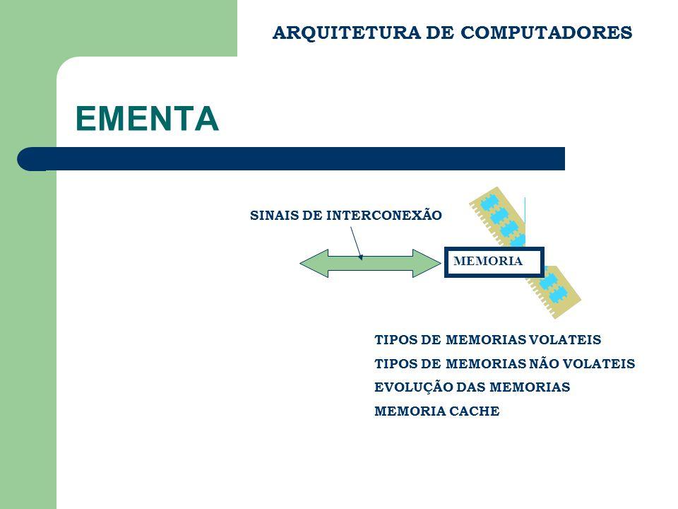 ARQUITETURA DE COMPUTADORES IMPLEMENTAÇÃO DAS ETAPAS BUSCA DE DADOS UNIDADE DE CONTROLE REG[S ALU UNID.