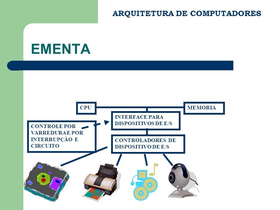 EMENTA ARQUITETURA DE COMPUTADORES INTERFACE PARA DISPOSITIVOS DE E/S CPUMEMORIA CONTROLADORES DE DISPOSITIVO DE E/S CONTROLE POR VARREDURA E POR INTERRUPÇÃO E CIRCUITO