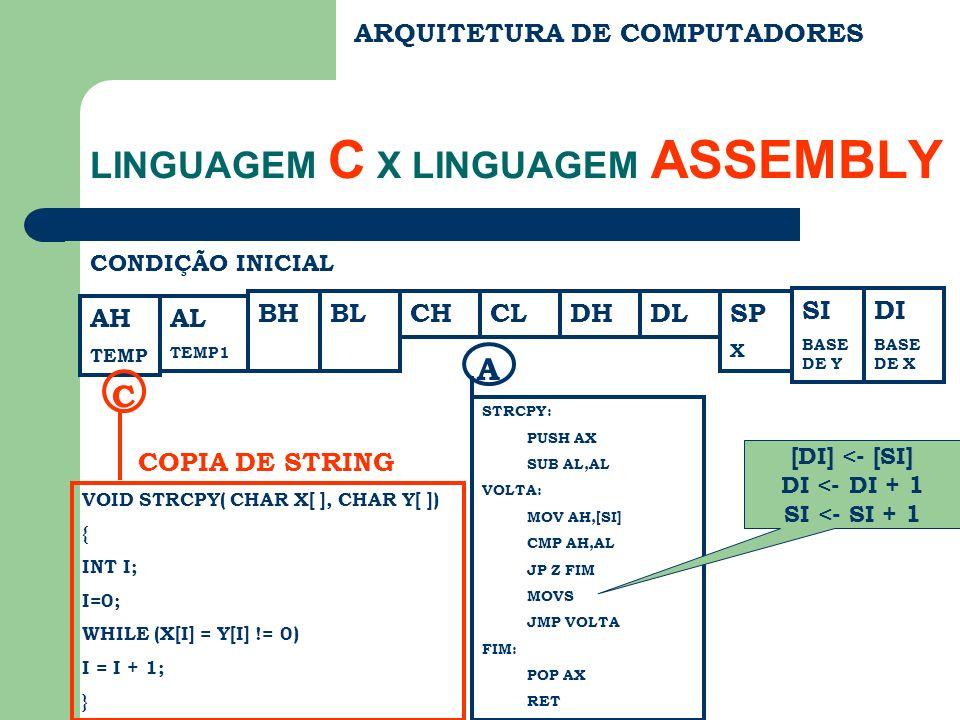 INTERFACE E/S ARQUITETURA DE COMPUTADORES EXERCICIO 14 – SOLUÇÃO RD WR CPU RD WR MEM #CS REG LD BARRAMENTO DE DADOS 3S 0E BARRAMENTO DE ENDEREÇOS 04002H COMPARADOR ANDAND AND INTERFACE E/S DISPOSITIVOS E/S VCC.......