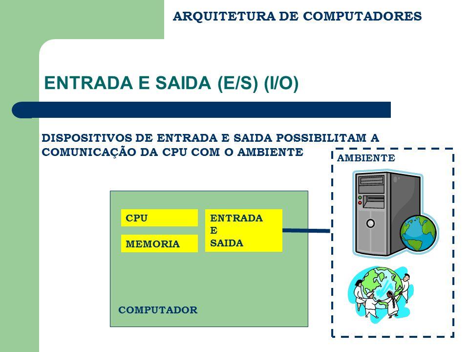 AMBIENTE ARQUITETURA DE COMPUTADORES ENTRADA E SAIDA (E/S) (I/O) DISPOSITIVOS DE ENTRADA E SAIDA POSSIBILITAM A COMUNICAÇÃO DA CPU COM O AMBIENTE CPU