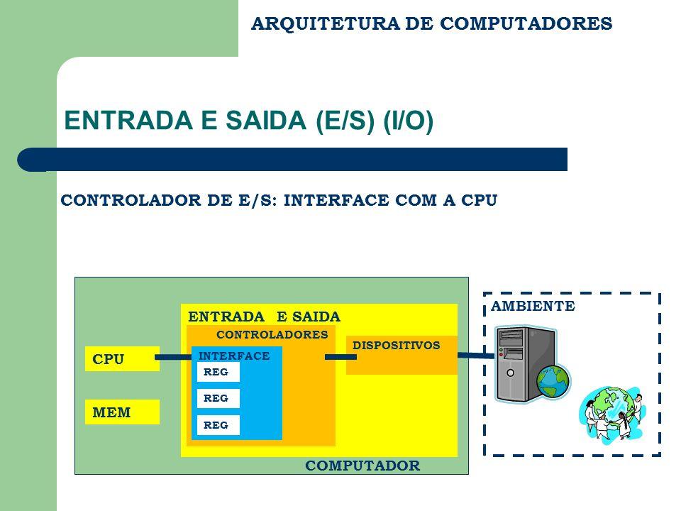ARQUITETURA DE COMPUTADORES ENTRADA E SAIDA (E/S) (I/O) CONTROLADOR DE E/S: INTERFACE COM A CPU CPU MEM ENTRADA E SAIDA COMPUTADOR AMBIENTE CONTROLADO