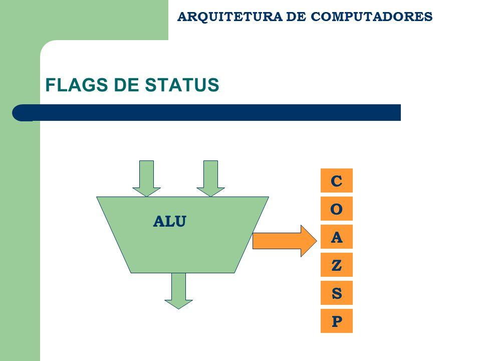 ARQUITETURA DE COMPUTADORES FLAGS DE STATUS ALU C O A Z S P