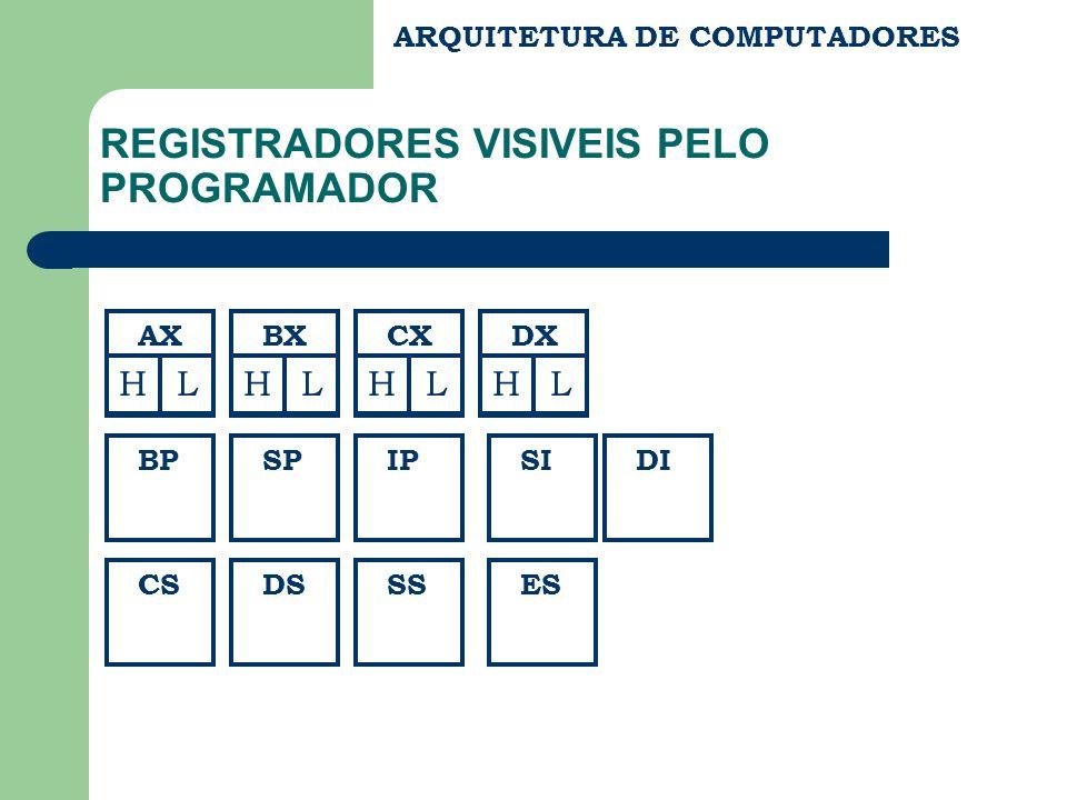 ARQUITETURA DE COMPUTADORES ENTRADA E SAIDA (E/S) (I/O) MODOS DE IMPLEMENTAR E/S 1.