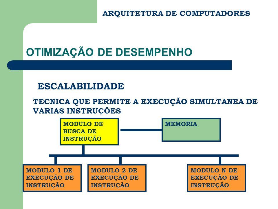 ARQUITETURA DE COMPUTADORES OTIMIZAÇÃO DE DESEMPENHO ESCALABILIDADE TECNICA QUE PERMITE A EXECUÇÃO SIMULTANEA DE VARIAS INSTRUÇÕES MODULO DE BUSCA DE