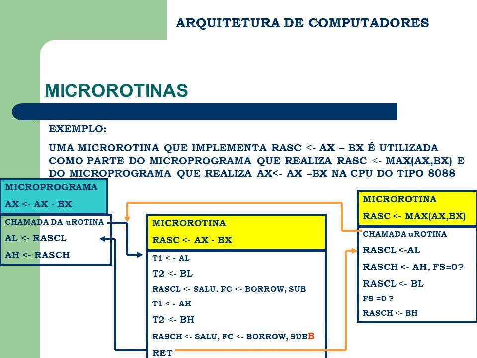 ARQUITETURA DE COMPUTADORES MICROROTINAS EXEMPLO: UMA MICROROTINA QUE IMPLEMENTA RASC <- AX – BX É UTILIZADA COMO PARTE DO MICROPROGRAMA QUE REALIZA R
