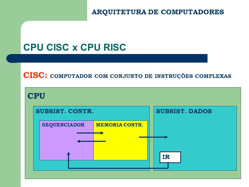 ARQUITETURA DE COMPUTADORES CPU CISC x CPU RISC CISC: COMPUTADOR COM CONJUNTO DE INSTRUÇÕES COMPLEXAS CPU SUBSIST. CONTR. SEQUENCIADORMEMORIA CONTR. S