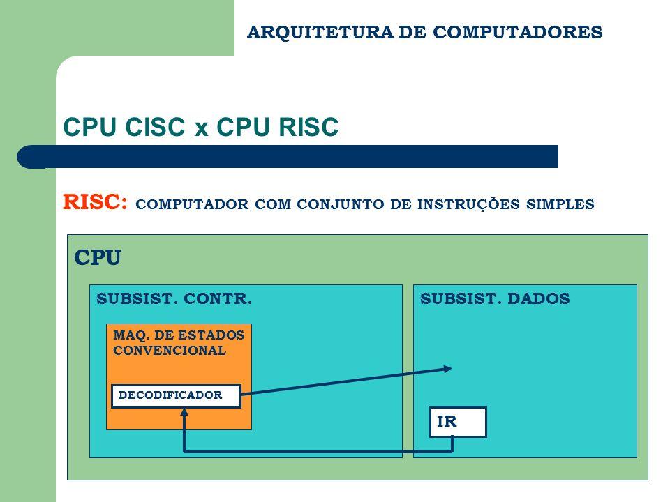ARQUITETURA DE COMPUTADORES CPU CISC x CPU RISC RISC: COMPUTADOR COM CONJUNTO DE INSTRUÇÕES SIMPLES CPU SUBSIST. CONTR. MAQ. DE ESTADOS CONVENCIONAL S