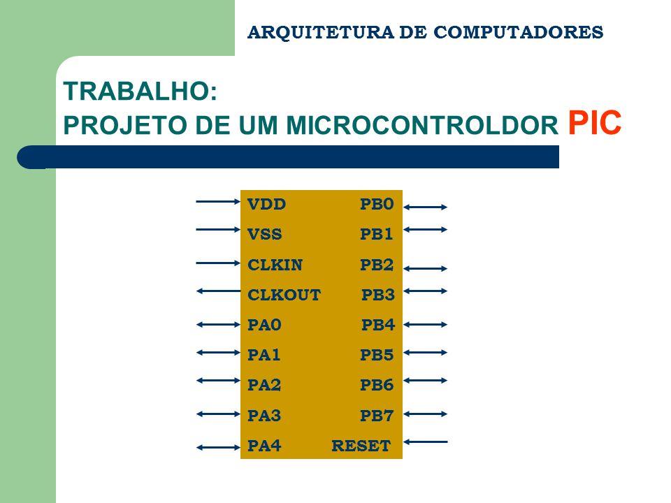ARQUITETURA DE COMPUTADORES TRABALHO: PROJETO DE UM MICROCONTROLDOR PIC VDD PB0 VSS PB1 CLKIN PB2 CLKOUT PB3 PA0 PB4 PA1 PB5 PA2 PB6 PA3 PB7 PA4 RESET