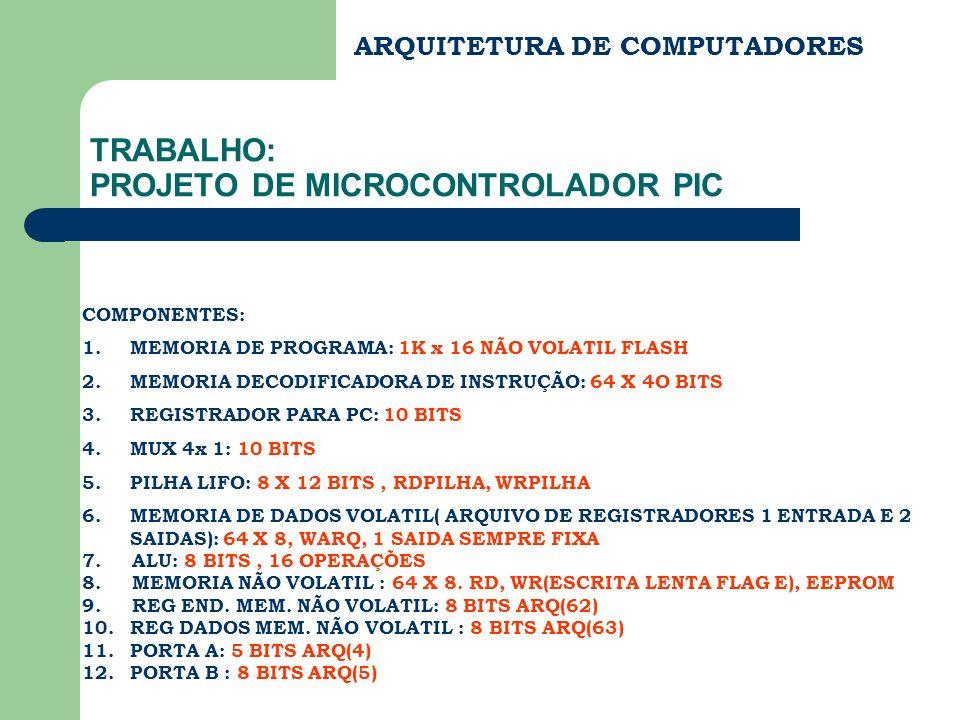 ARQUITETURA DE COMPUTADORES TRABALHO: PROJETO DE MICROCONTROLADOR PIC COMPONENTES: 1.MEMORIA DE PROGRAMA: 1K x 16 NÃO VOLATIL FLASH 2.MEMORIA DECODIFI