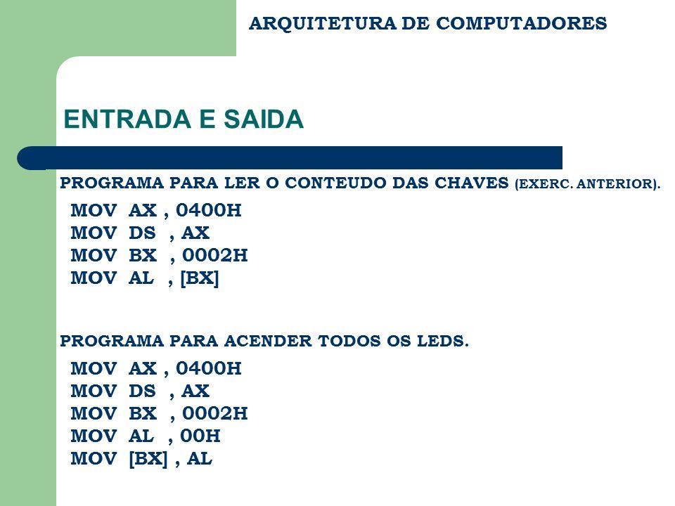 ARQUITETURA DE COMPUTADORES CONTROLE DE E/S – VARREDURA DESVANTAGENS DO CONTROLE E/S POR VARREDURA.