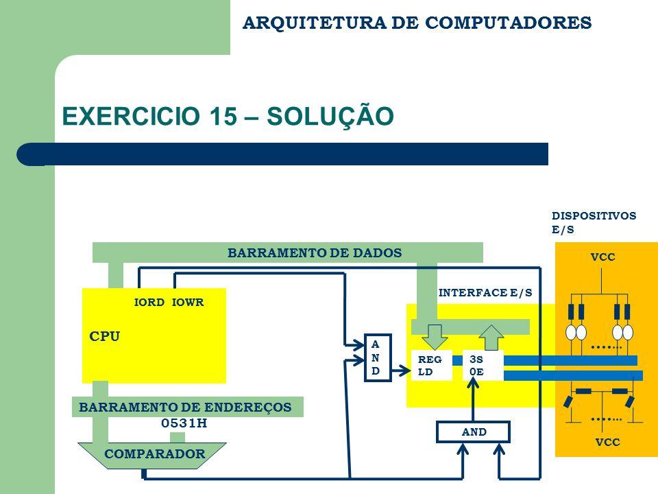 ARQUITETURA DE COMPUTADORES CONTROLE DE E/S – INTERRUPÇÃO C.COM.|C.OPER.| C.S.C.|C.PROX.END.