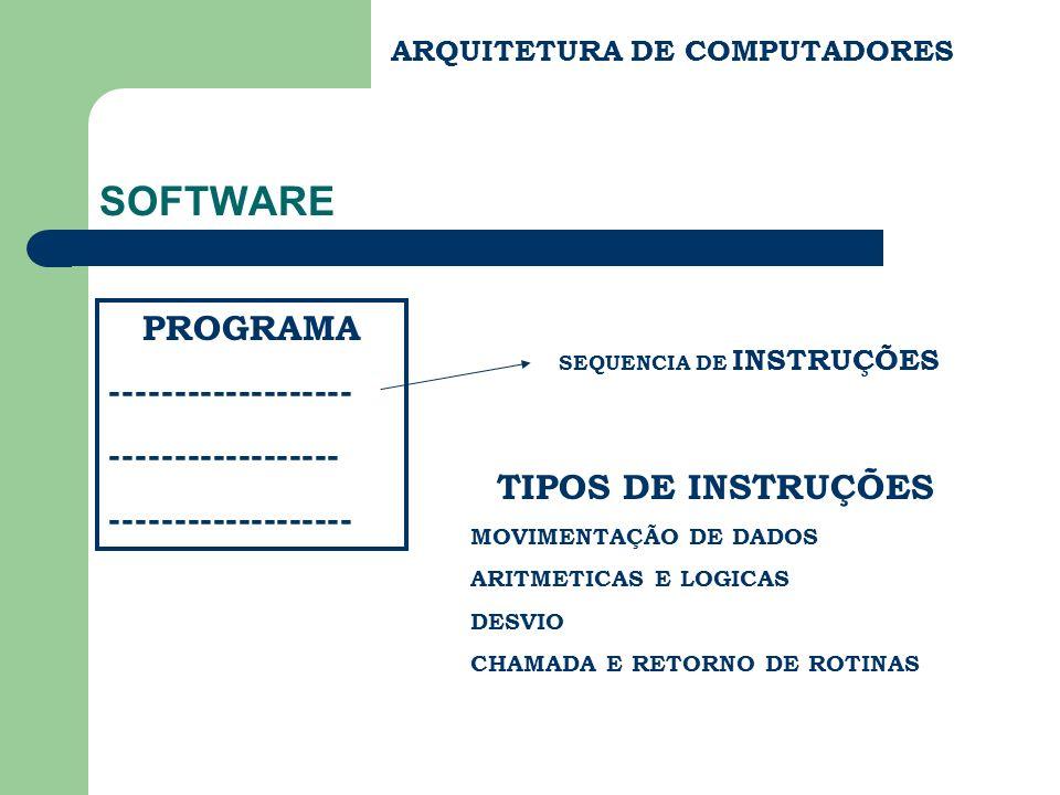 ARQUITETURA DE COMPUTADORES INSTRUÇÕES DE MANIPULAÇÃO DE PILHA ARMAZENAR NA PILHA PUSH REG (16 bits) RETIRAR DA PILHA POP REG (16 bits) USO : PRESERVAR O CONTEUDO DE REGISTRADORES DO PROGRAMA CHAMADOR QUE TAMBEM SÃO UTILIZADOS PELA ROTINA CHAMADA OBS: POP´s NA ORDEM INVERSA DOS PUSH´s