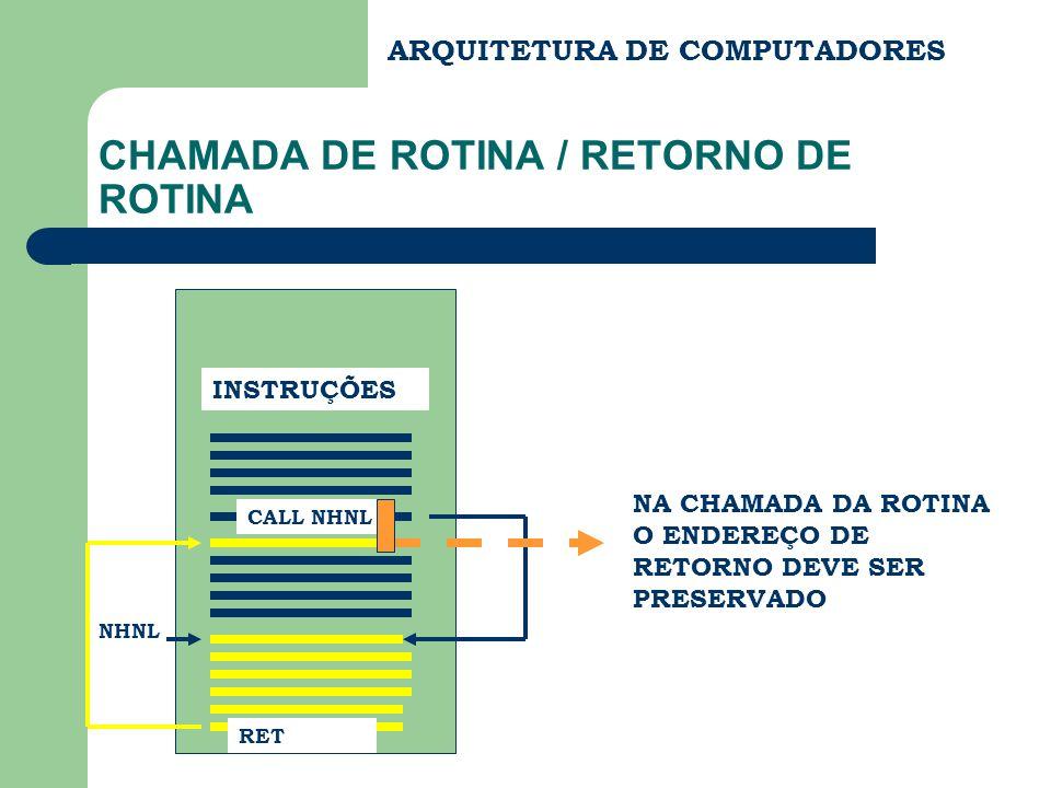 ARQUITETURA DE COMPUTADORES CHAMADA DE ROTINA / RETORNO DE ROTINA INSTRUÇÕES CALL NHNL NHNL RET NA CHAMADA DA ROTINA O ENDEREÇO DE RETORNO DEVE SER PRESERVADO
