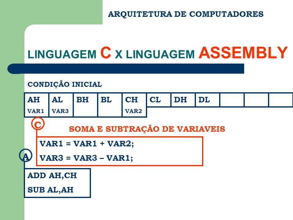 ARQUITETURA DE COMPUTADORES LINGUAGEM C X LINGUAGEM ASSEMBLY CONDIÇÃO INICIAL AH VAR1 AL VAR3 BHBLCH VAR2 CLDHDL VAR1 = VAR1 + VAR2; VAR3 = VAR3 – VAR