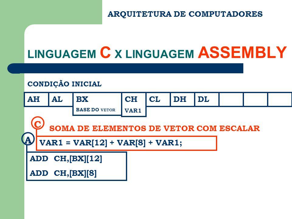 ARQUITETURA DE COMPUTADORES LINGUAGEM C X LINGUAGEM ASSEMBLY CONDIÇÃO INICIAL AHALBX BASE DO VETOR CH VAR1 CLDHDL VAR1 = VAR[12] + VAR[8] + VAR1; C SOMA DE ELEMENTOS DE VETOR COM ESCALAR ADD CH,[BX][12] ADD CH,[BX][8] A