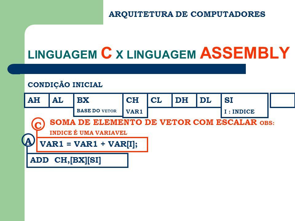 ARQUITETURA DE COMPUTADORES LINGUAGEM C X LINGUAGEM ASSEMBLY CONDIÇÃO INICIAL AHALBX BASE DO VETOR CH VAR1 CLDHDLSI I : INDICE VAR1 = VAR1 + VAR[I]; C SOMA DE ELEMENTO DE VETOR COM ESCALAR OBS: INDICE É UMA VARIAVEL ADD CH,[BX][SI] A