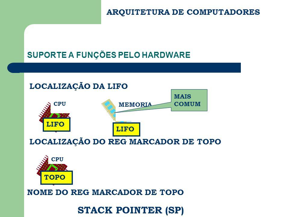 ARQUITETURA DE COMPUTADORES SUPORTE A FUNÇÕES PELO HARDWARE LOCALIZAÇÃO DA LIFO CPU MEMORIA LIFO MAIS COMUM LOCALIZAÇÃO DO REG MARCADOR DE TOPO CPU TOPO CPU NOME DO REG MARCADOR DE TOPO STACK POINTER (SP)