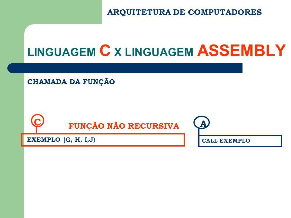 ARQUITETURA DE COMPUTADORES LINGUAGEM C X LINGUAGEM ASSEMBLY CHAMADA DA FUNÇÃO EXEMPLO (G, H, I,J) C FUNÇÃO NÃO RECURSIVA CALL EXEMPLO A