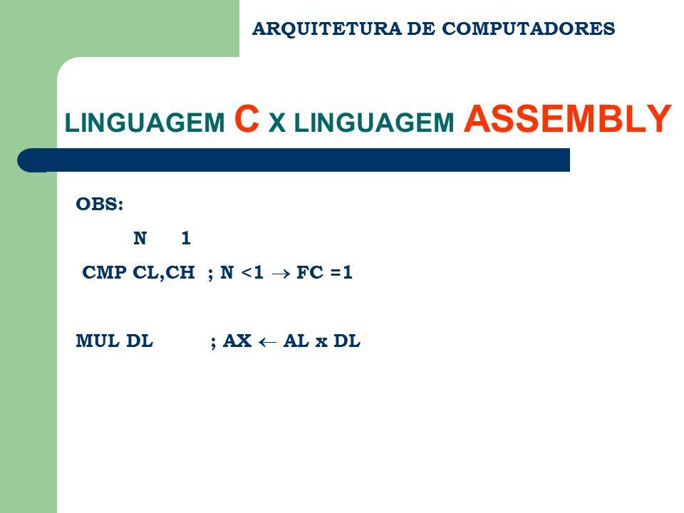 ARQUITETURA DE COMPUTADORES LINGUAGEM C X LINGUAGEM ASSEMBLY OBS: N 1 CMP CL,CH ; N <1 FC =1 MUL DL ; AX AL x DL